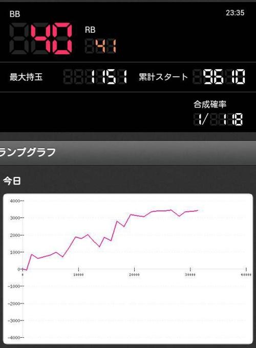 マイじゃぐ3_2